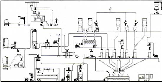 Rage Bulk Systems Ltd. Dry Bulk Materials Process